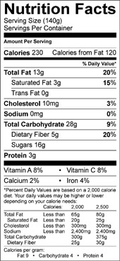 Apple Blueberry Crisp nutrition facts