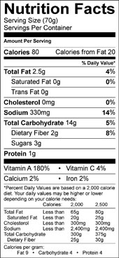 Baked Sweet Potato Wedges nutrition facts