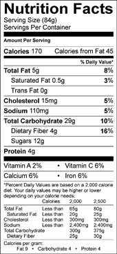 Banana-Walnut Bread nutrition facts