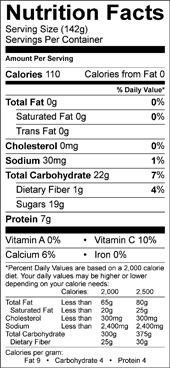 Blueberry Frozen Yogurt nutrition facts