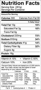 breakfast burrito nutrition facts