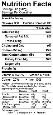 Carrot and Ginger Salad nutrition facts
