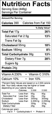 Chicken Stir-Fry nutrition facts