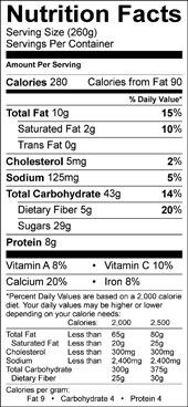 Chocolate Peanut Butter and Banana Shake nutrition facts