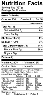 Creamy Pumpkin Pudding nutrition facts