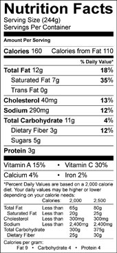 Creamy Tomato Soup nutrition facts
