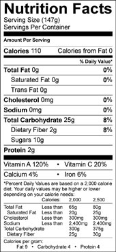 Glazed Butternut Squash nutrition facts