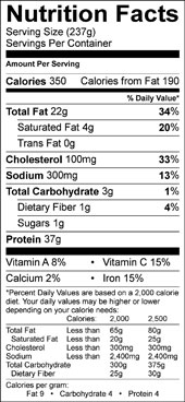 Grilled Chicken and Portobello Salad nutrition facts