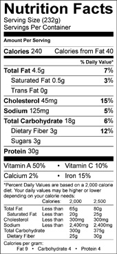 Irish Rebel Stew nutrition facts
