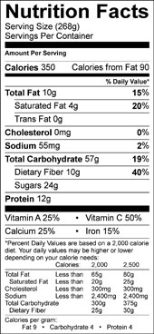 Mango Coconut Overnight Oats nutrition facts