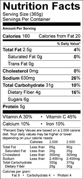 xxx nutrition facts
