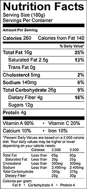 Roasted Butternut Squash nutrition facts