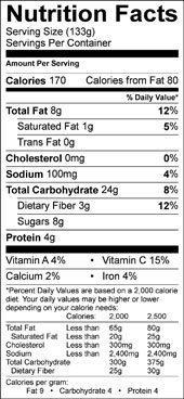 Roasted Corn Salad nutrition facts