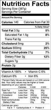 Roasted Sweet Potato and Chipotle Creamy Soup nutrition facts
