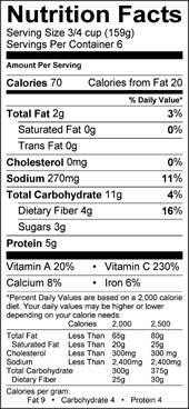Sesame Broccoli nutrition facts