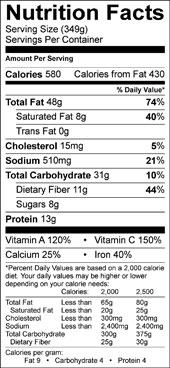 Spinach Strawberry Walnut Salad nutrition facts