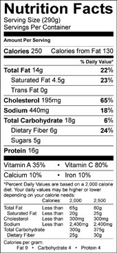 Summer Vegetable Omelet nutrition facts