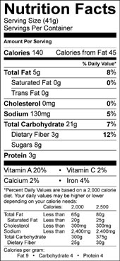 Sweet Potato and Dried Cranberry Cookies nutrition facts