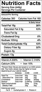 Tofu Stir-Fry nutrition facts