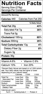 Turkey Meatloaf nutrition facts