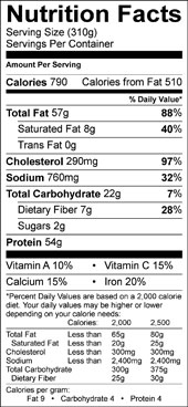 Walnut Crusted Trout Fillets nutrition facts