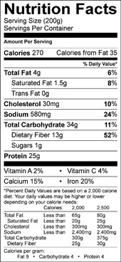 White Turkey Chili nutrition facts