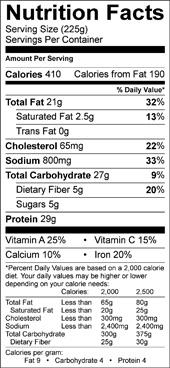 Wild Salmon Burgers nutrition facts