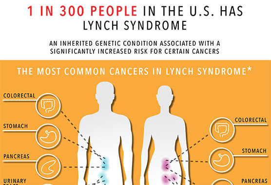 Lynch Syndrome infographic