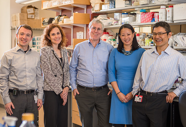 Young-Onset Colorectal Cancer Center research team