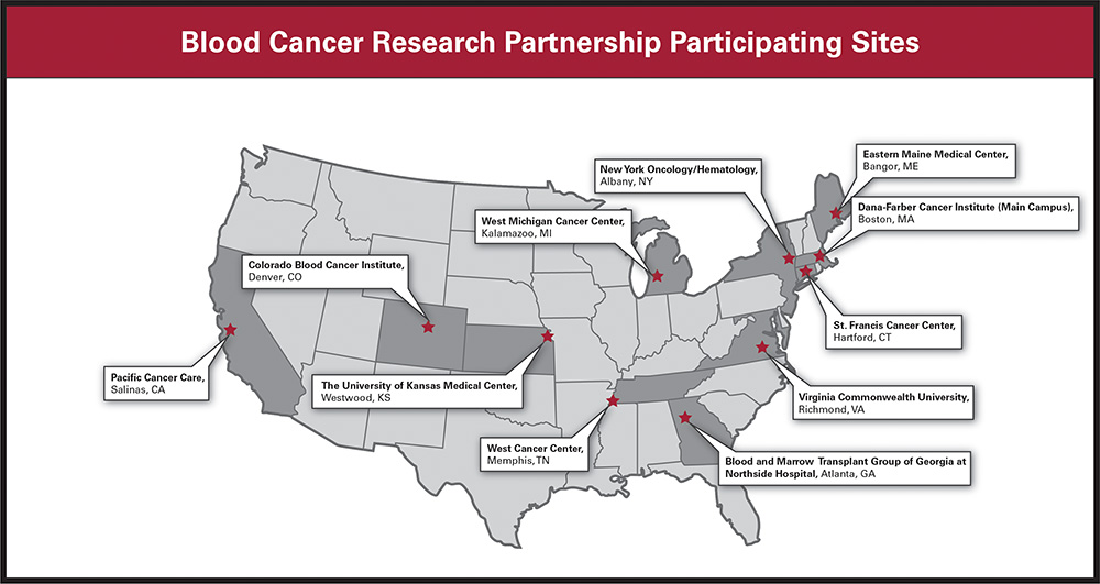 map of Blood Cancer Research Partnership participating sites