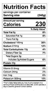 Orange Cranberry Chicken nutrition label